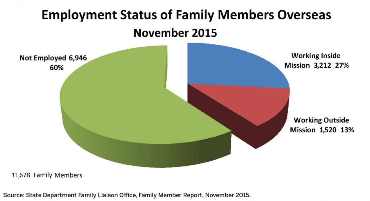 Taking on Family Member Employment  Really! | The Foreign